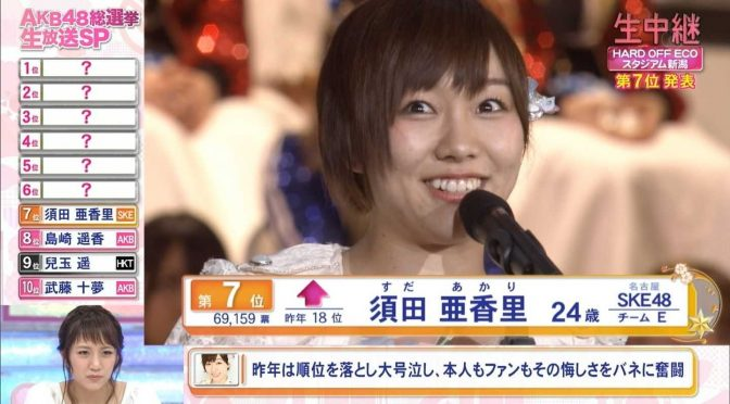 Suda Akari 2016 8th Senbatsu speech (English subtitles)