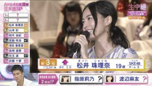 Matsui Jurina 2016 8th Senbatsu speech (English subtitles)