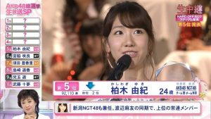 Kashiwagi Yuki 2016 8th Senbatsu speech (English subtitles)