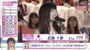 Muto Tomu 2016 8th Senbatsu speech (English subtitles)