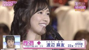 Watanabe Mayu 2016 8th Senbatsu speech (English subtitles)