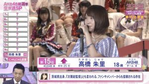 Takahashi Juri 2016 8th Senbatsu speech (English subtitles)